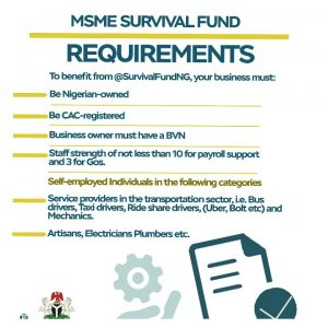 Requirements for Survival Fund